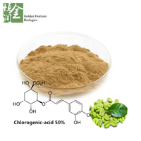 Chlorogenic Acid Green Coffee Bean Extract Weight Loss