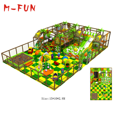 indoor playground business plan for children
