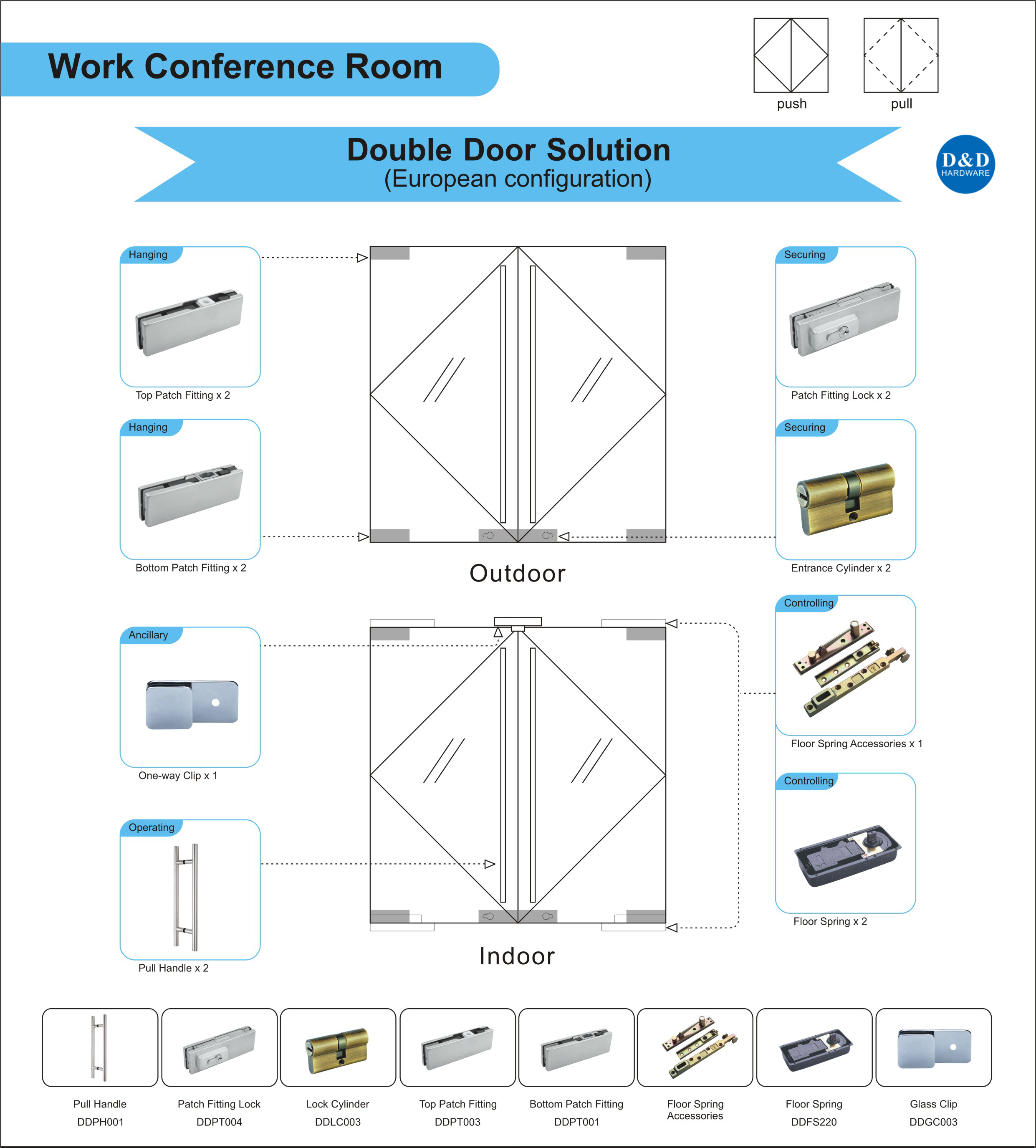 Glass door ironmongery for work conference room double door dd dd hardware offers a wide range of security door hardware options for work conference room double door that helps the building to solve several safety planetlyrics Gallery