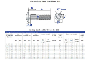 Inch Coarse Thread Tamper Proof Ribbed Neck Stainless Steel Carriage Bolt