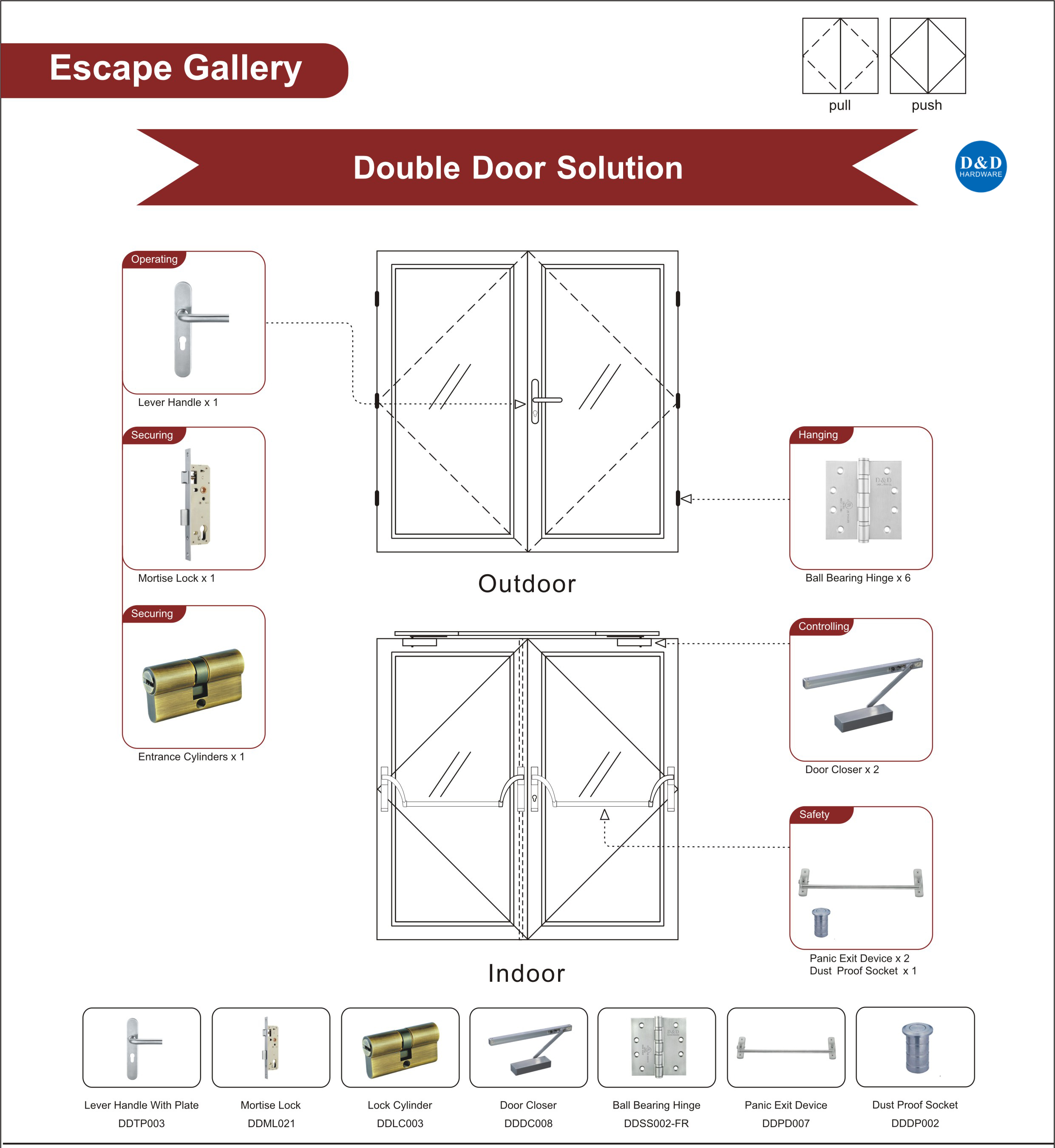Steel fire rated glass door ironmongery for escape gallery double dd hardware offers a wide range of security door hardware options for the escape gallery that helps the building to solve several safety problems planetlyrics Gallery