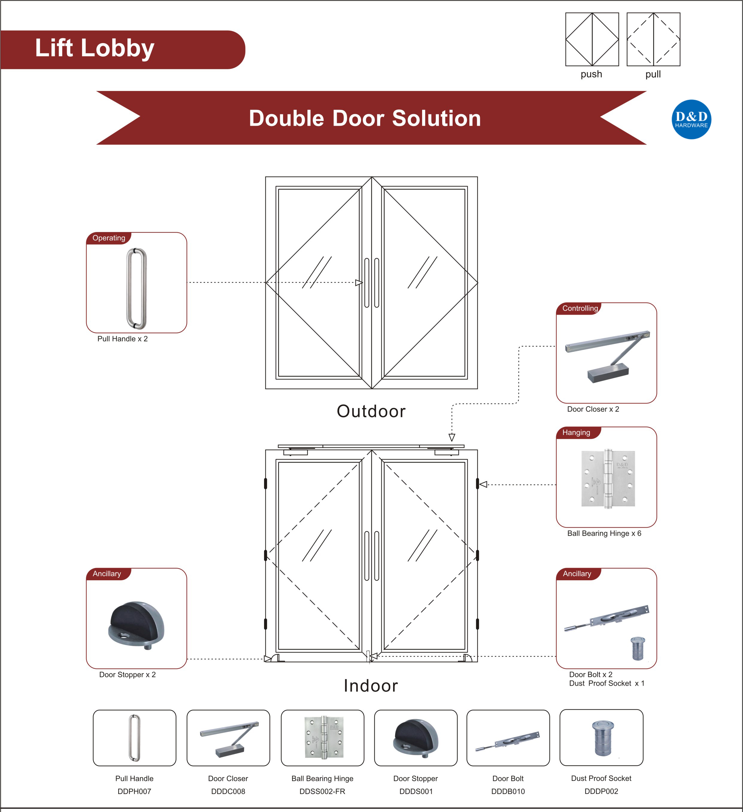 Fire rated glass door ironmongery for lift lobby double door dd dd hardware offers a wide range of security door hardware options for lift lobby that helps the building to solve several safety problems planetlyrics Gallery