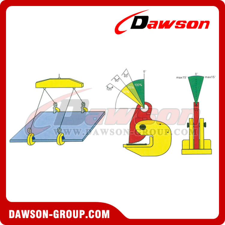 Application of DS-PDB Type Horizontal Plate Clamp 0.8-30T