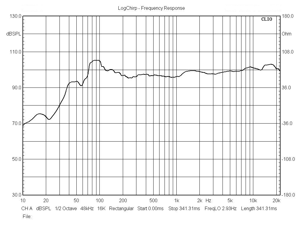 LE1500S frequency response