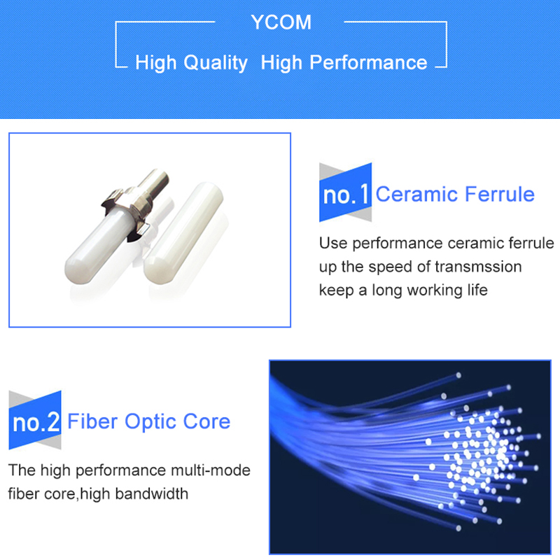 Multi-Mode LC-LC 2 Core Fiber Optic Patch Cable