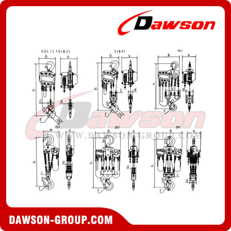 DSVS-B Chain Block DAWSON-GROUP