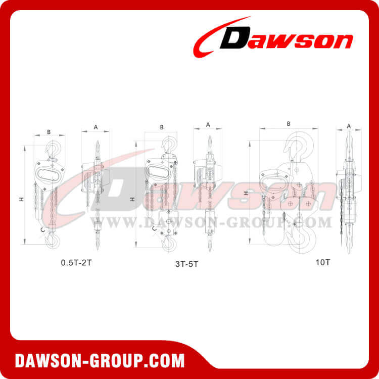 DSVD Chain Block Dawson-group