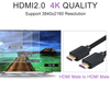 HDMI Male to Male Gold-Plated Connectors