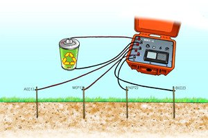 Electrical Resistivity Measurements sa field