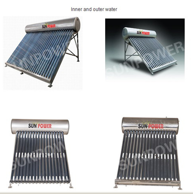 Non Pressure Series Solar Water Heater (CE&SOLAR KEY MARK &SRCC &SABS)