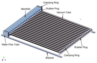 Heating Pipe Tube Solar Collector with Stainless Steel