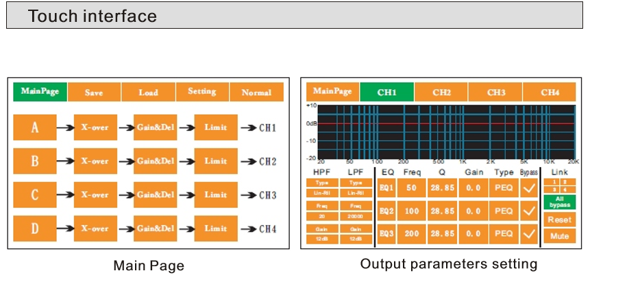 DSP power amplifier.png