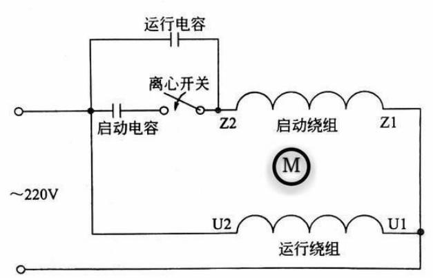 comment construire un condensateur de d u00c9marrage