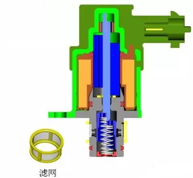 The HEUI injector consists of three important parts