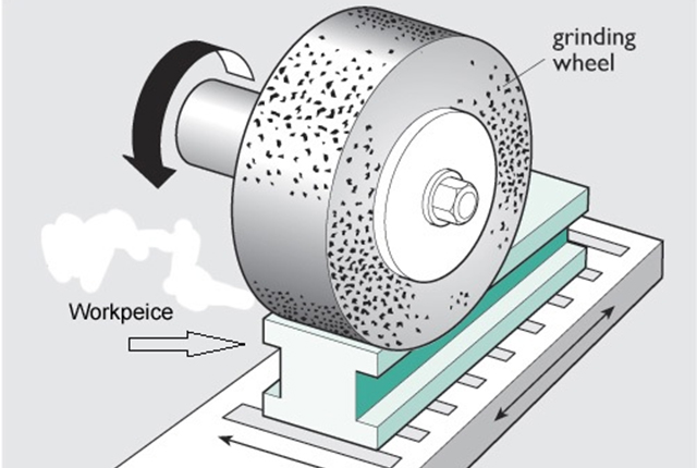 Do You Know The History of Grinding Machine?