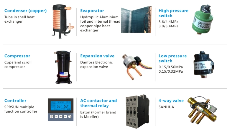 heat pump components