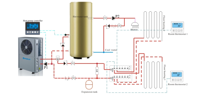 Air Heating Pump Installation Diagram